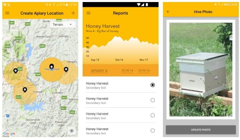 HiveKeepers for Beekeepers