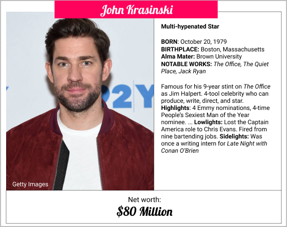 John Krasinski NetWorthBro's Facts Card